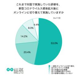 training_gsoumu_graph1.png