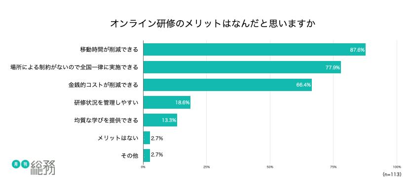training_gsoumu_graph4